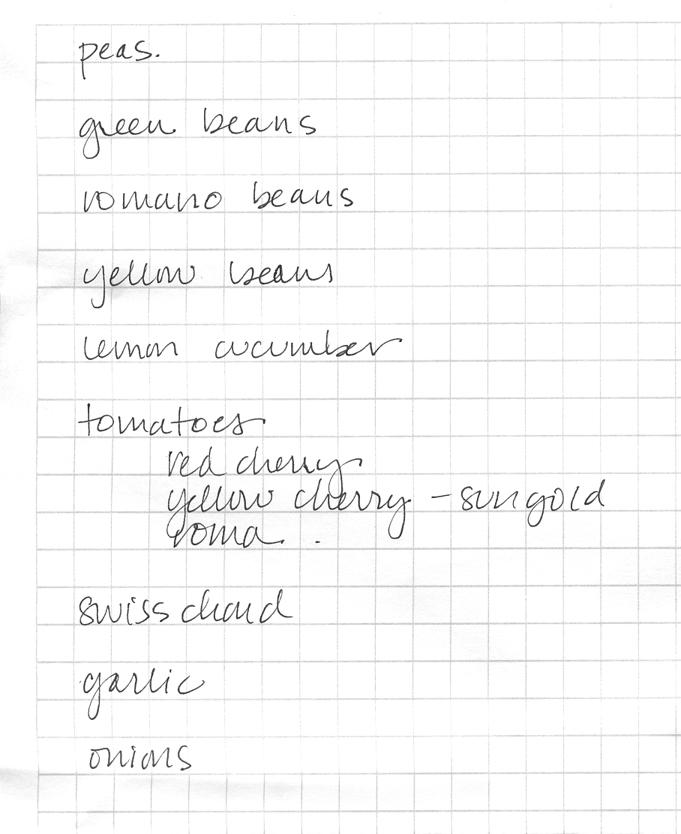 The list..so far.
